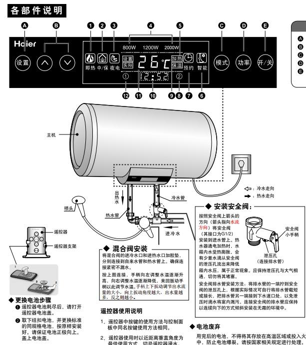 海尔ES50H-MG(ZE)热水器使用说明书