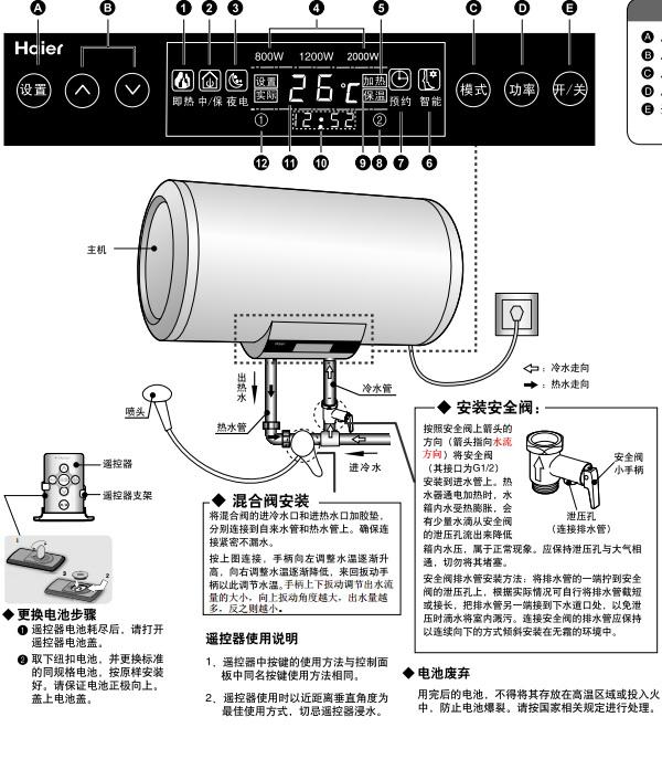 海尔es40h-mg(ze)热水器使用说明书图片