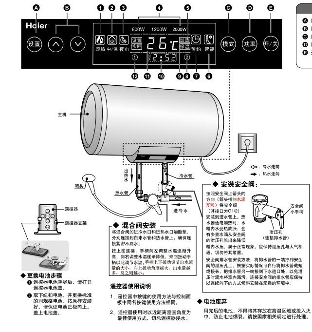 海尔FCD-HM40CI(E)热水器使用说明书