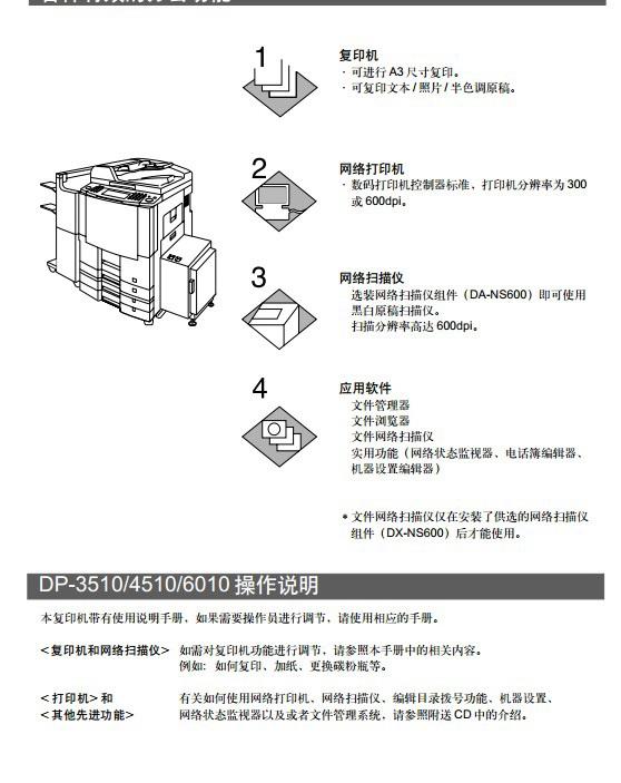 松下DP-6010数码复印机一体机使用说明书