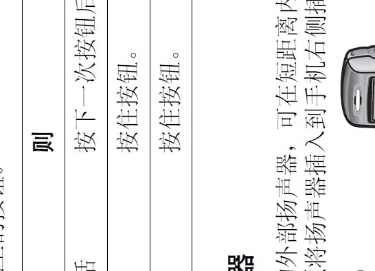 三星SGH-D508手机使用说明书