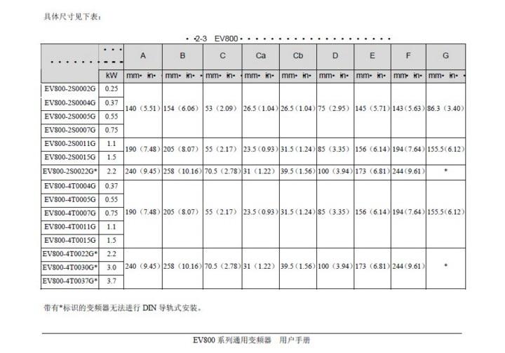 艾默生ev800-4t0015g变频器使用说明书官方下载|ev80