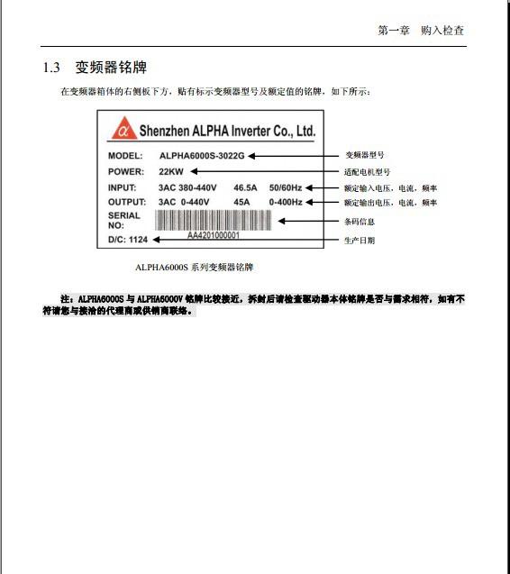 阿尔法ALPHA6000V-3022G-V变频器说明书