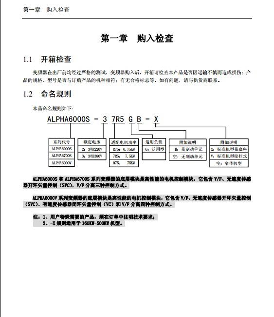 阿尔法ALPHA6700S-S2R75GB-V变频器说明书