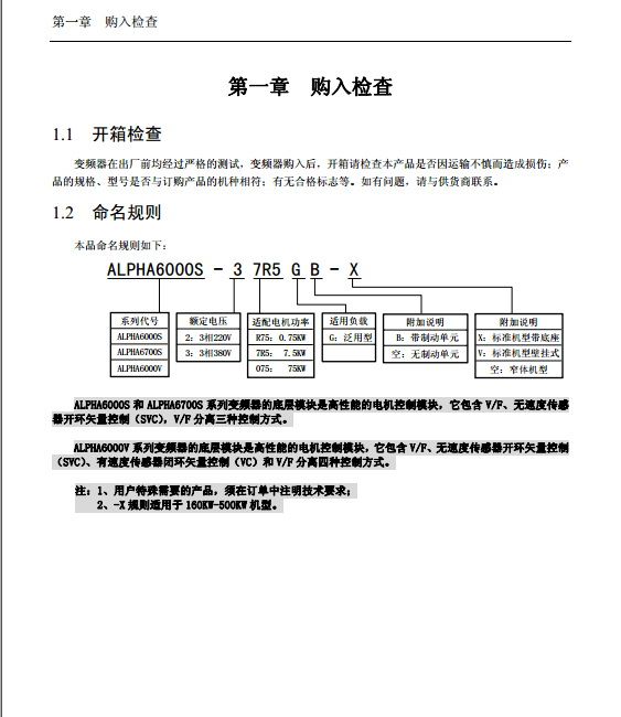 阿尔法ALPHA6000S-3160G-V变频器说明书
