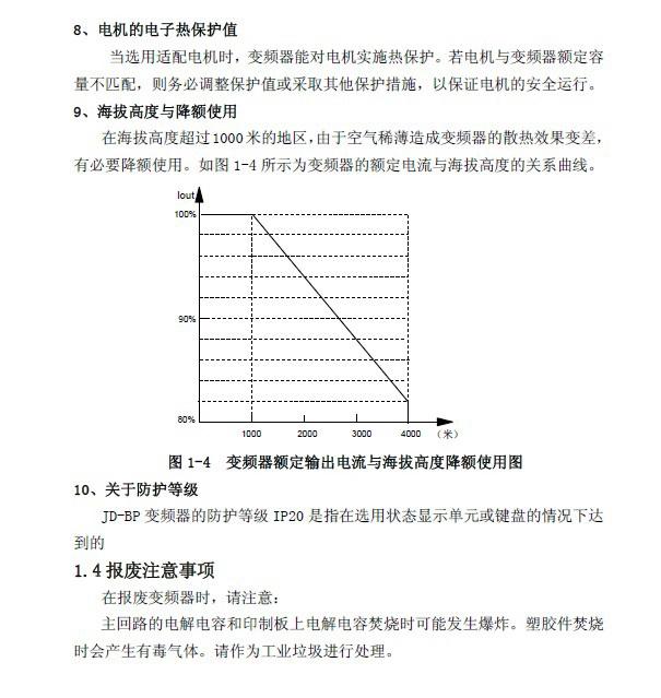 新风光JD-BP33-315F低压变频器使用说明书