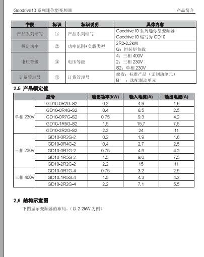 英威腾GD10-0R7G-4变频器说明书