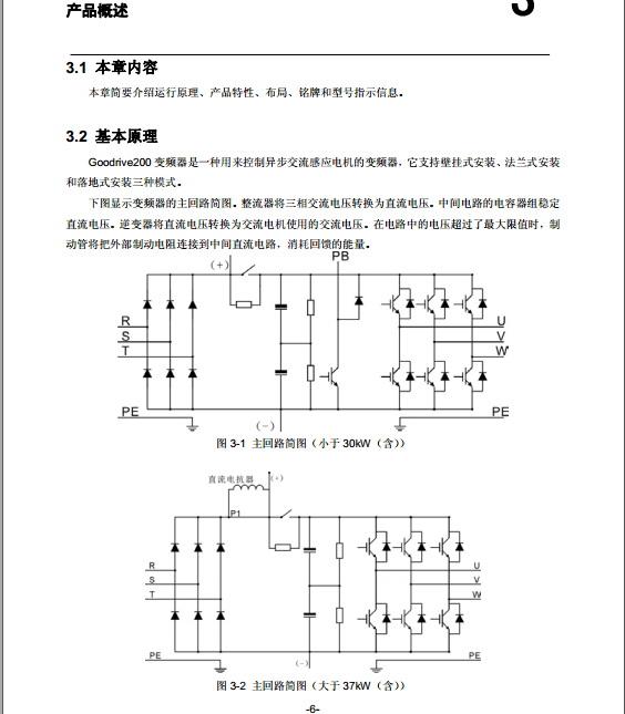 英威腾GD200-250G/280P-4变频器说明书