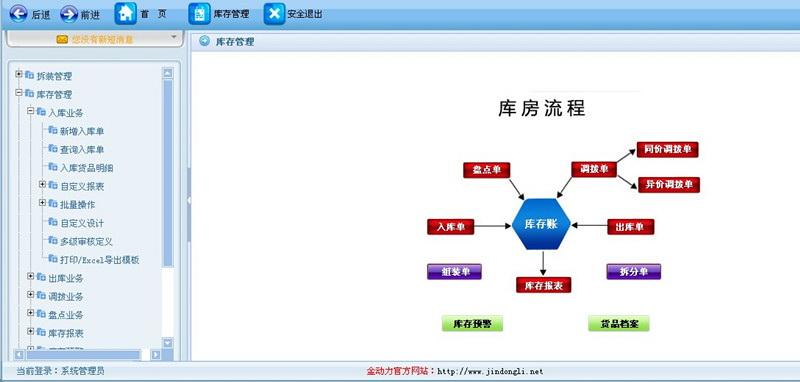 金动力库存管理软件(高级版KCA)