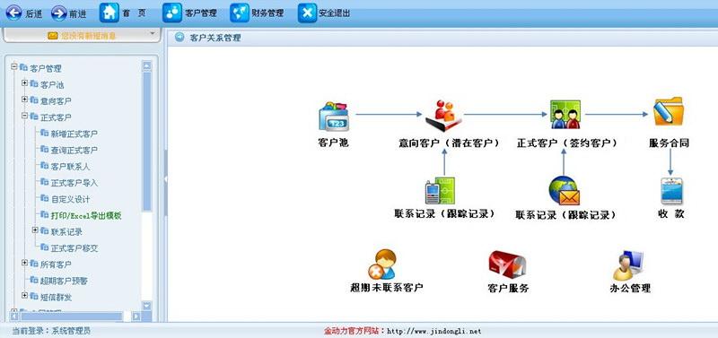 金动力CRM客户管理软件(服务行业标准版CRMF)---永久免费