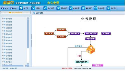 金动力ERP管理软件