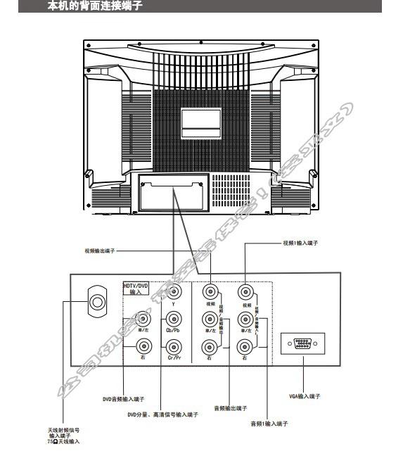 华军软件园 说明书 家用电器 电视机 创维34t66ht(6d78机芯)彩电使用