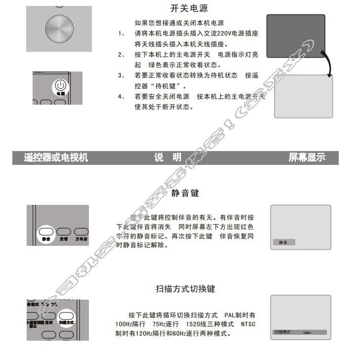 创维29T86HT(6M23机芯)彩电使用说明书