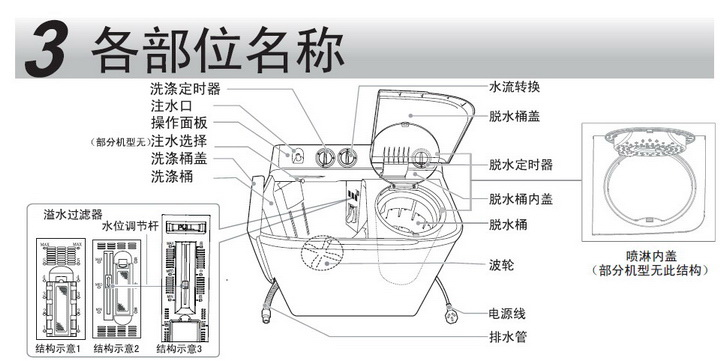 海尔XPB85-L287S关爱洗衣机使用说明书