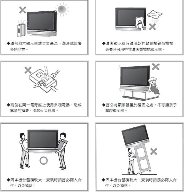 奇美多媒体液晶显示器TL-22S3000T型使用说明书