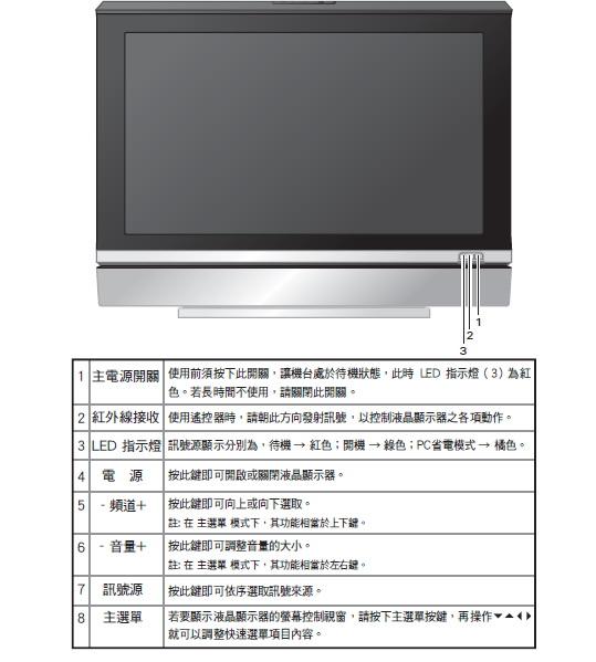 奇美多媒体液晶显示器TL-26S4000D型使用说明书