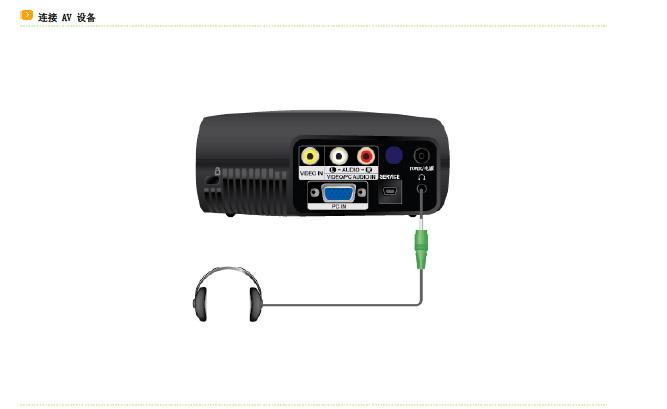 三星SP-M220投影机使用说明书