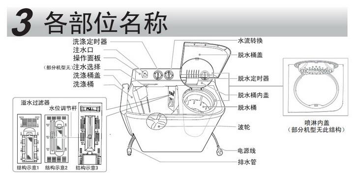 海尔XPB80-187BS家家爱洗衣机使用说明书