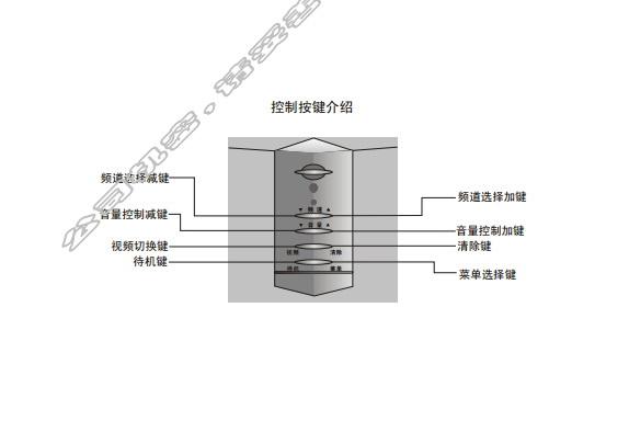 创维25NP9000(5P30机芯)彩电使用说明书
