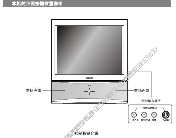 创维29T60HT(6D78机芯)彩电使用说明书