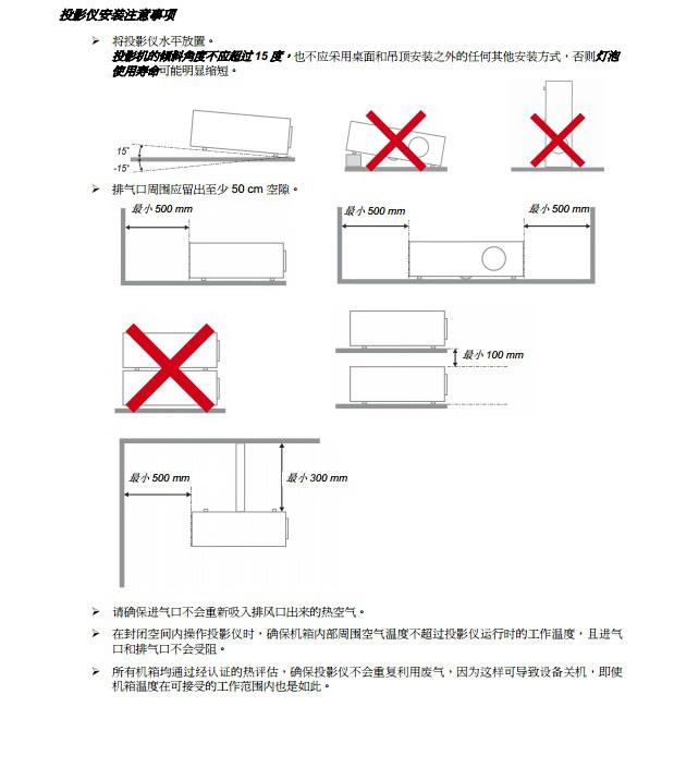 丽讯D87CSTE投影机使用说明书