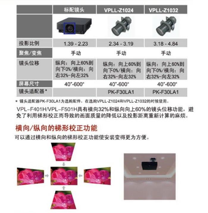 索尼VPL-F401H/W投影机使用说明书