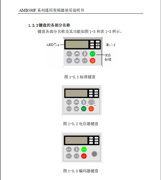 安邦信AMB500F-110G/132P-T3变频器使用说明书