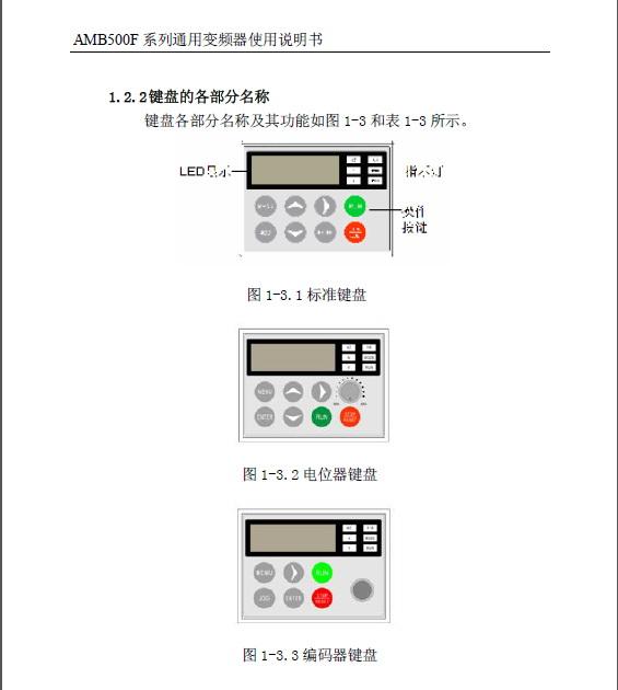 安邦信AMB500F-011G/015P-T3变频器使用说明书
