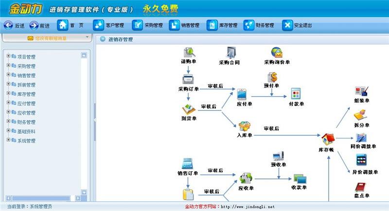 金动力进销存管理软件(专业版JDL-JXC_PRO)