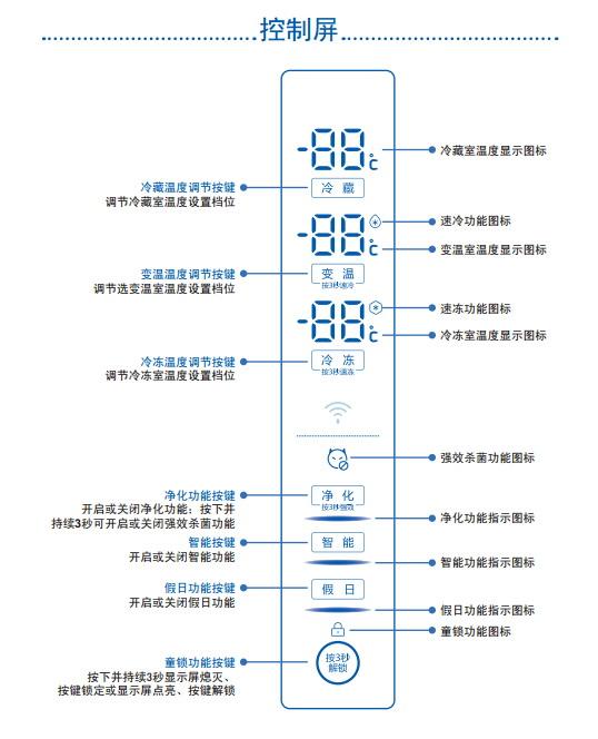海尔BCD-412WDCM电冰箱使用说明书