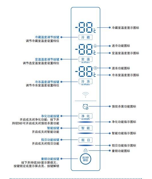 海尔BCD-412WDCN电冰箱使用说明书