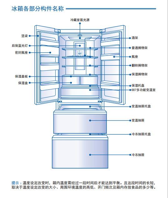 海尔BCD-412WDCY电冰箱使用说明书