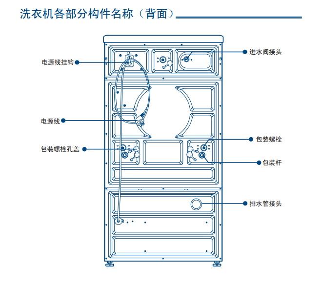 卡萨帝XQGH100-HBF1427复式滚筒洗衣机使用说明书