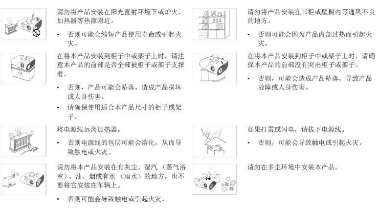 三星SP-L301投影机使用说明书