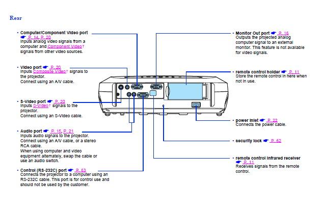 爱普生EMP-6100投影仪使用说明书