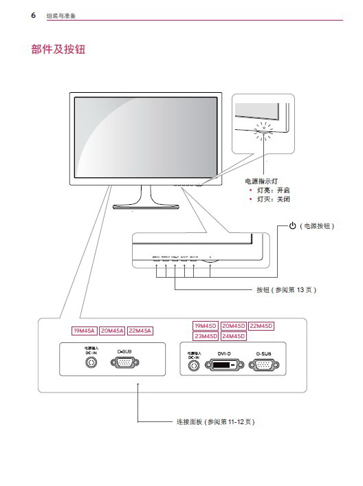LG 22M45D液晶显示器使用说明书