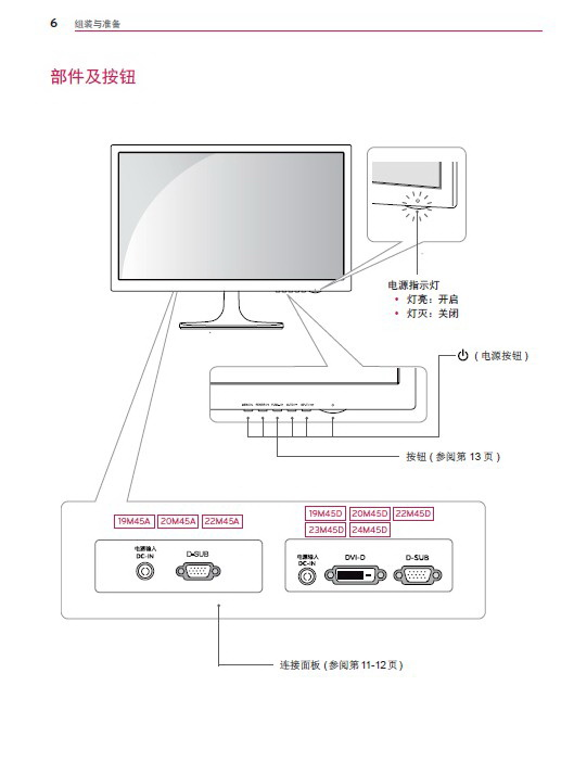 LG 19M45A液晶显示器使用说明书