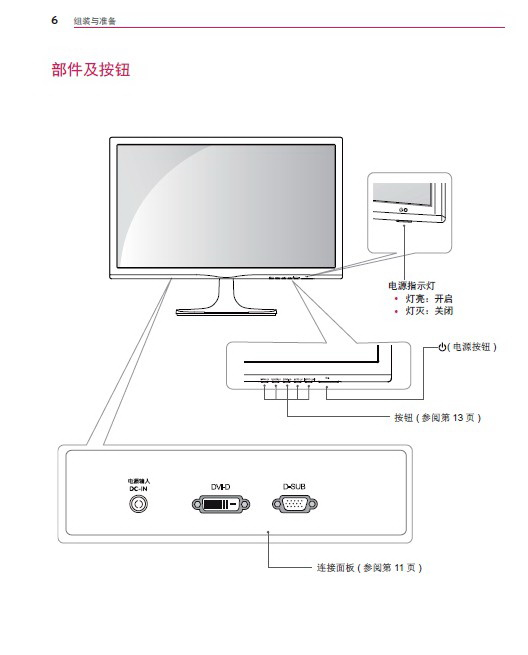 LG 23MP55D液晶显示器使用说明书
