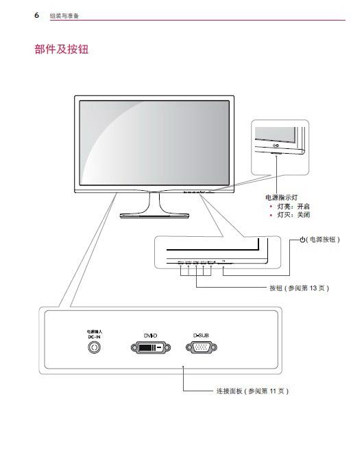 LG 22MP55D液晶显示器使用说明书