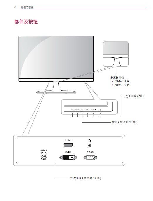 LG 27MP65VQ液晶显示器使用说明书