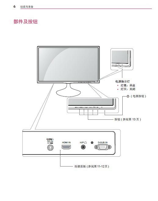 LG 22MP56HN液晶显示器使用说明书
