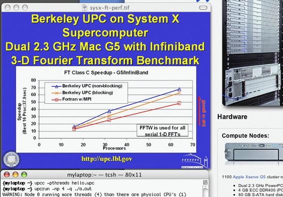 Berkeley UPC For Mac