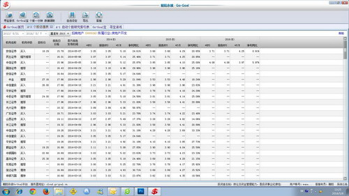朝阳永续Go-Goal新一代金融终端(股票分析软件)