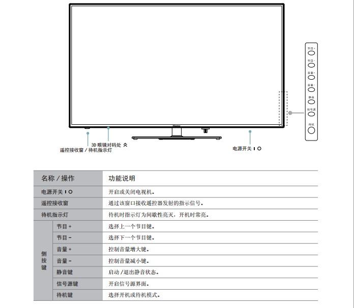 海信LED55K260X3D(025.3960SS)液晶彩电使用说明书