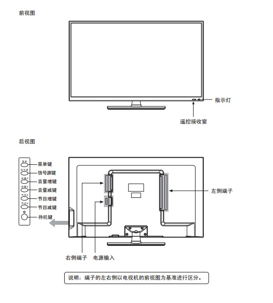 海信LED32EC110JD(1129347)(RSAG2.025.3830SS)(V2.0)液晶彩电使用说明书