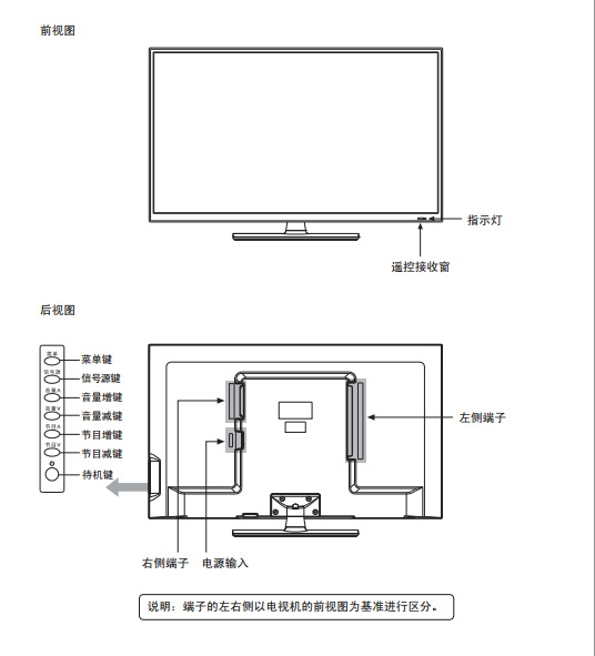 海信LED42EC110JD(1129347)(RSAG2.025.3830SS)(V2.0)液晶彩电使用说明书