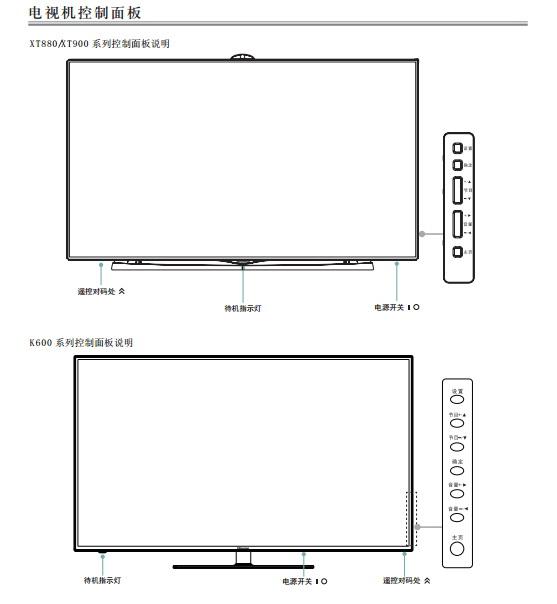 海信LED58XT880J3DU液晶彩电使用说明书