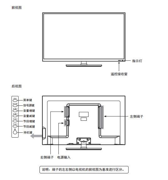 海信LED42K20JD(025.3830SS V1.0)液晶彩电使用说明书