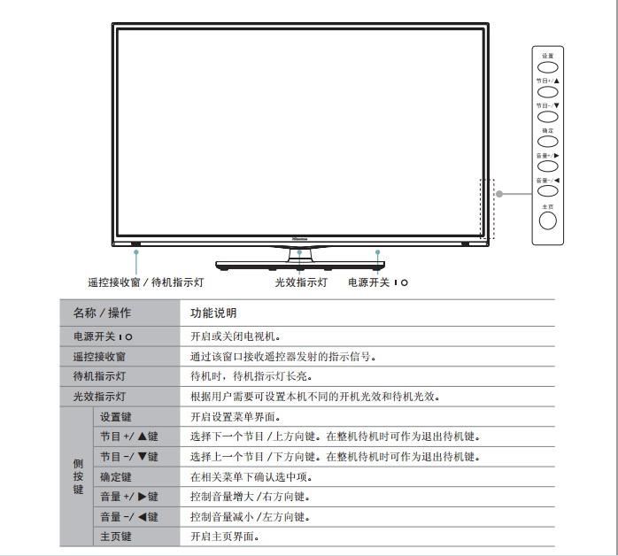 海信LED32A300J(025.3913SS)液晶彩电使用说明书
