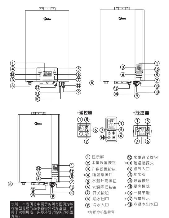 美的JSQ20-10HWB家用燃气热水器使用说明书